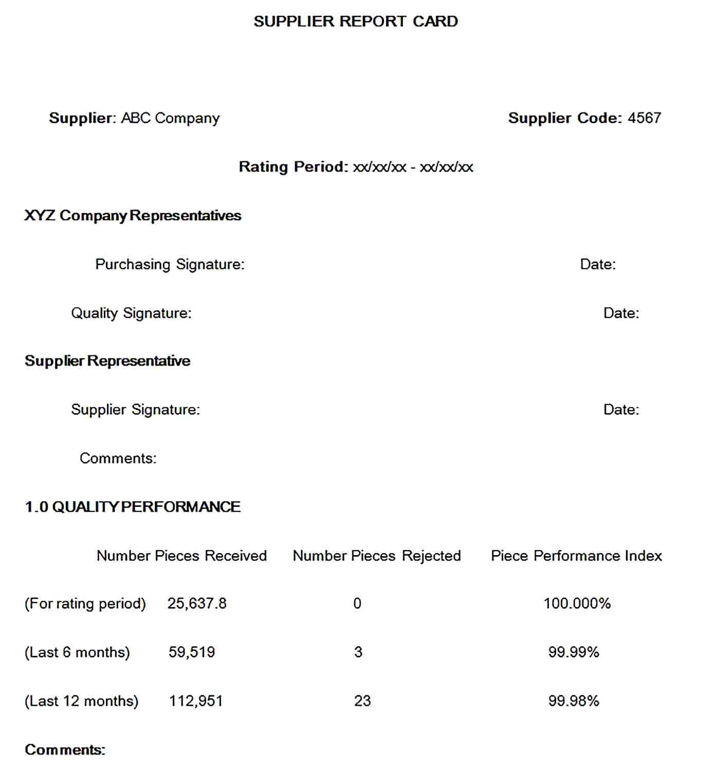 Sample Company Supplier Report Card Template Word Format