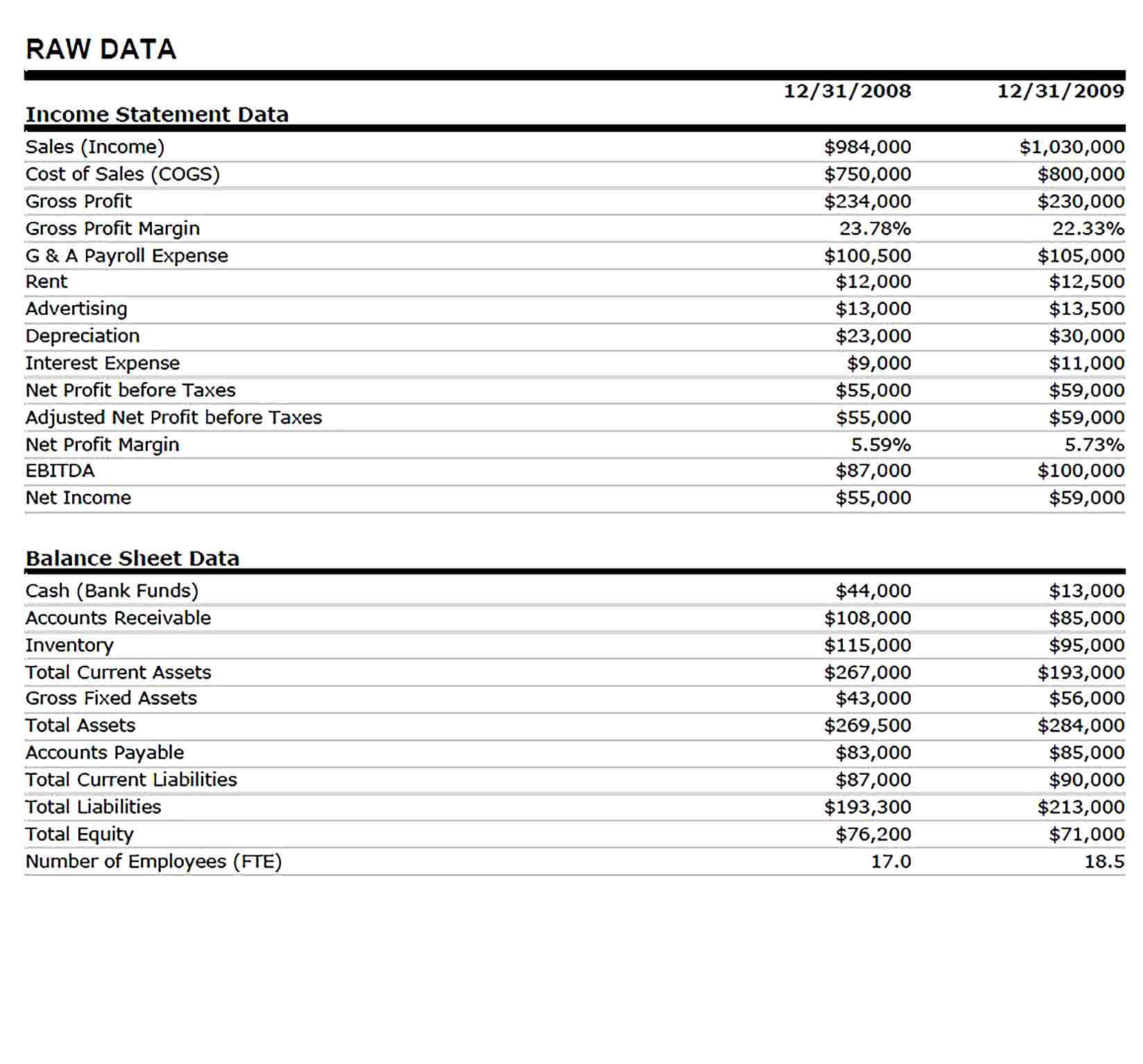 Sample Construction Company Expense Report 1