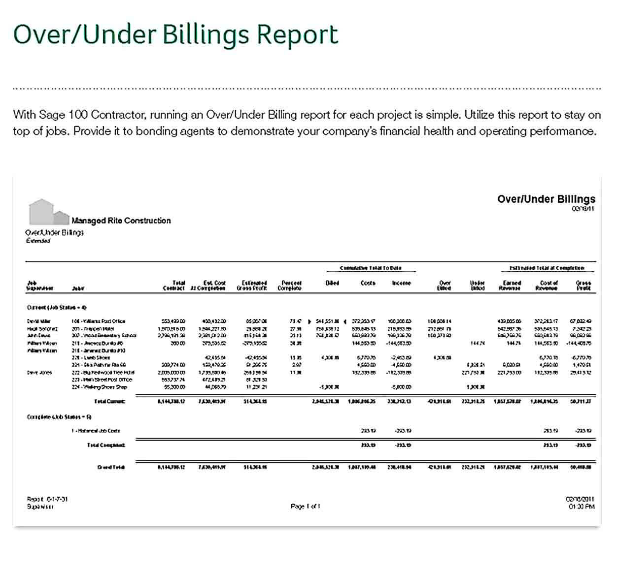 Sample Construction Expense Report Example