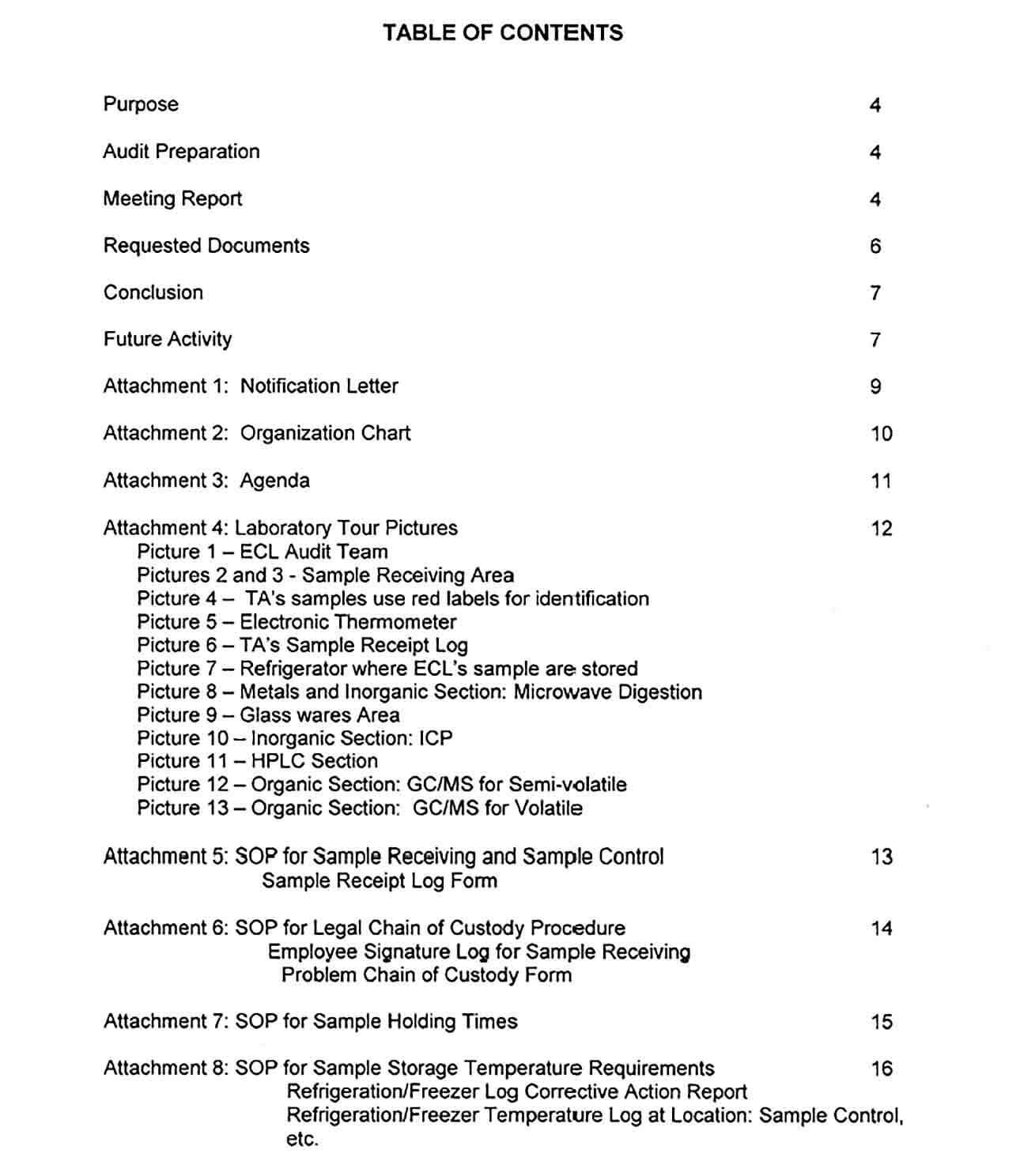 Sample Contract Laboratory Audit Report Template