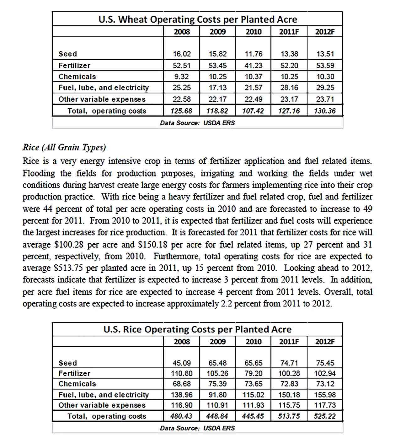 Sample Cost of Production Report PDF Template 1
