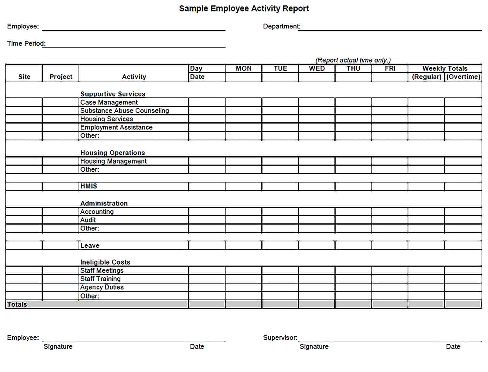 Sample Employee Activity