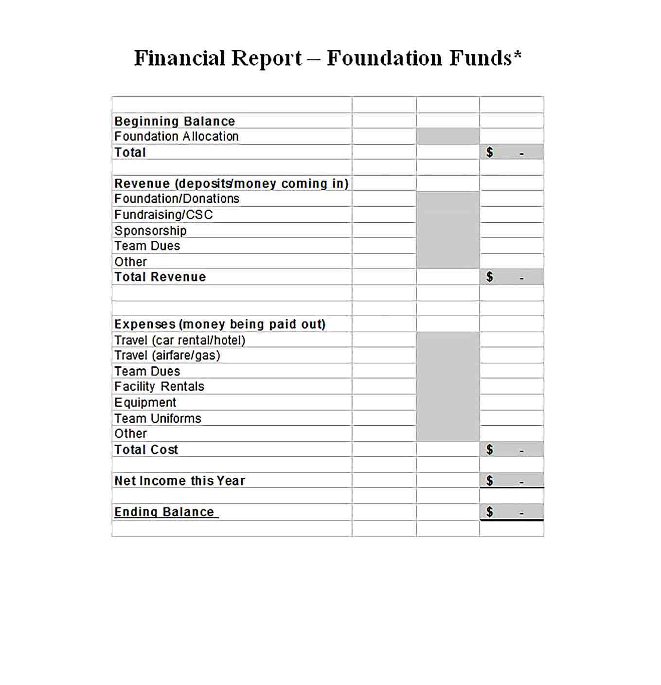 Sample End of Year Report Template