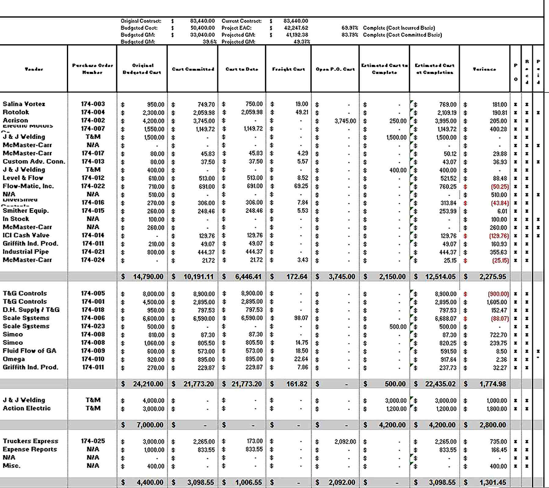 Sample Excel Report Tracking Template