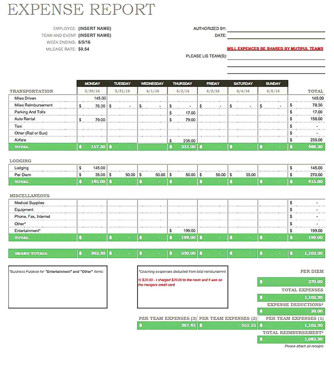 Sample Expense Report