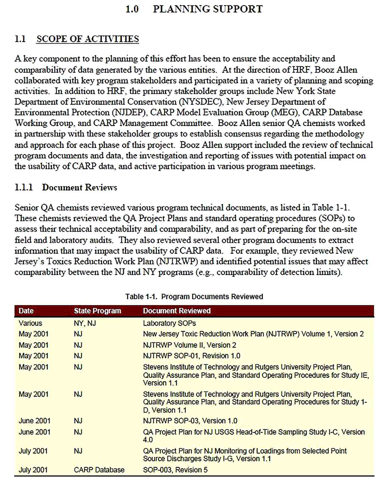 Sample Laboratory Systems Audit Report