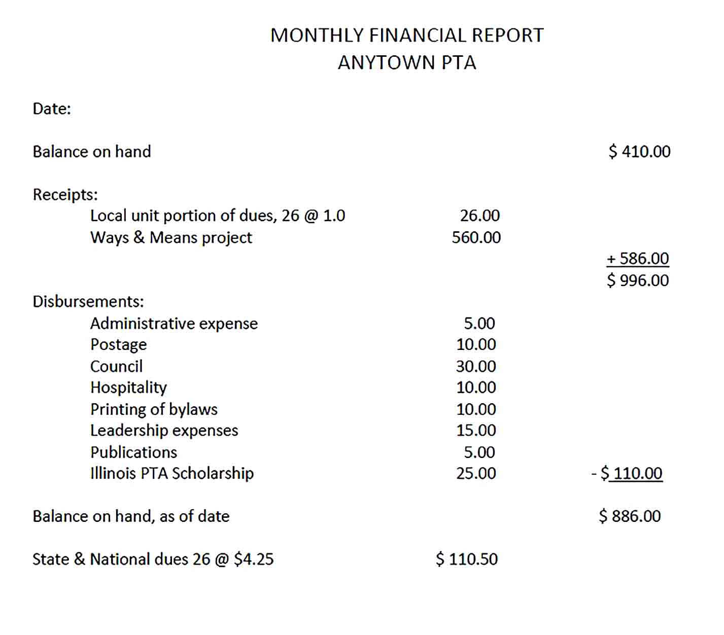 Sample Monthly Financial Report for Sample