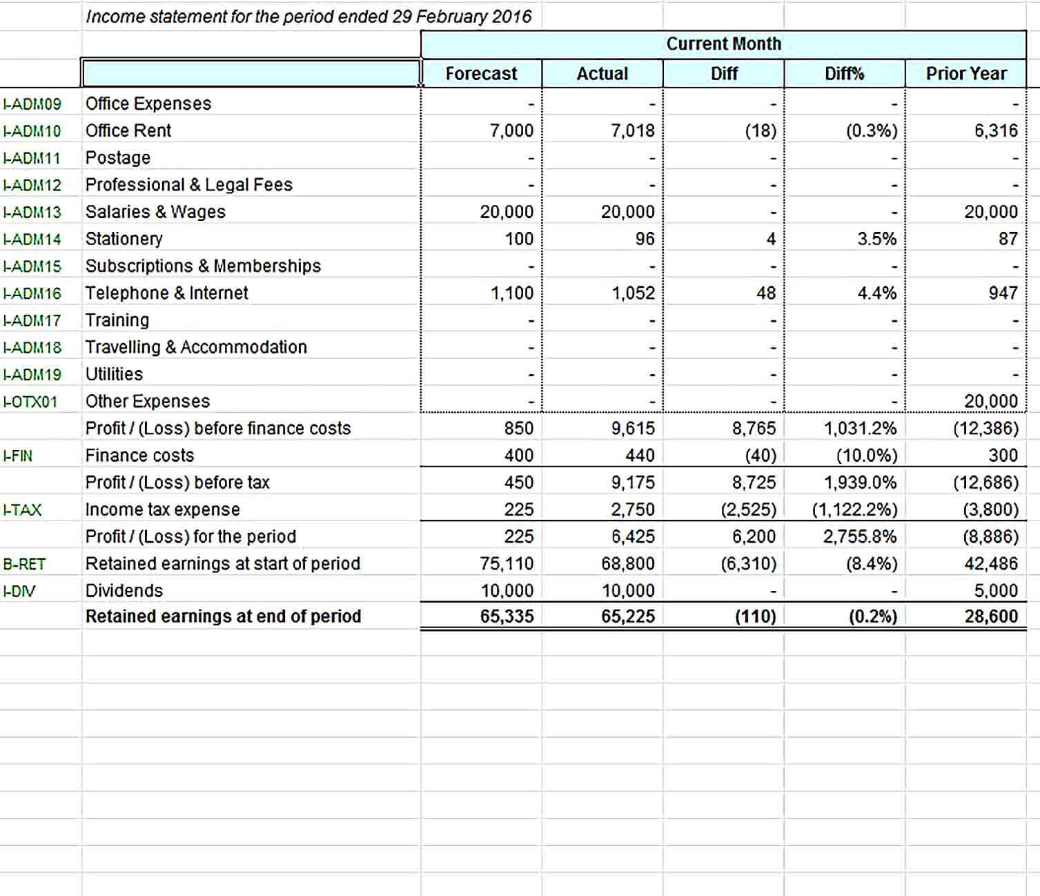 Sample Monthly Management Accounts Template Excel Template
