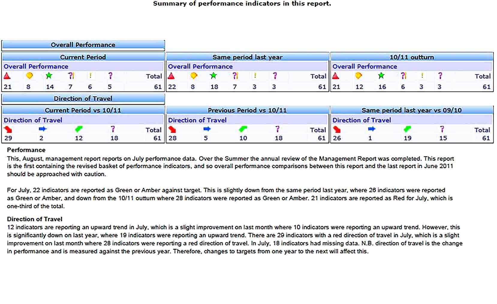 Sample Monthly Management Report PDF Format