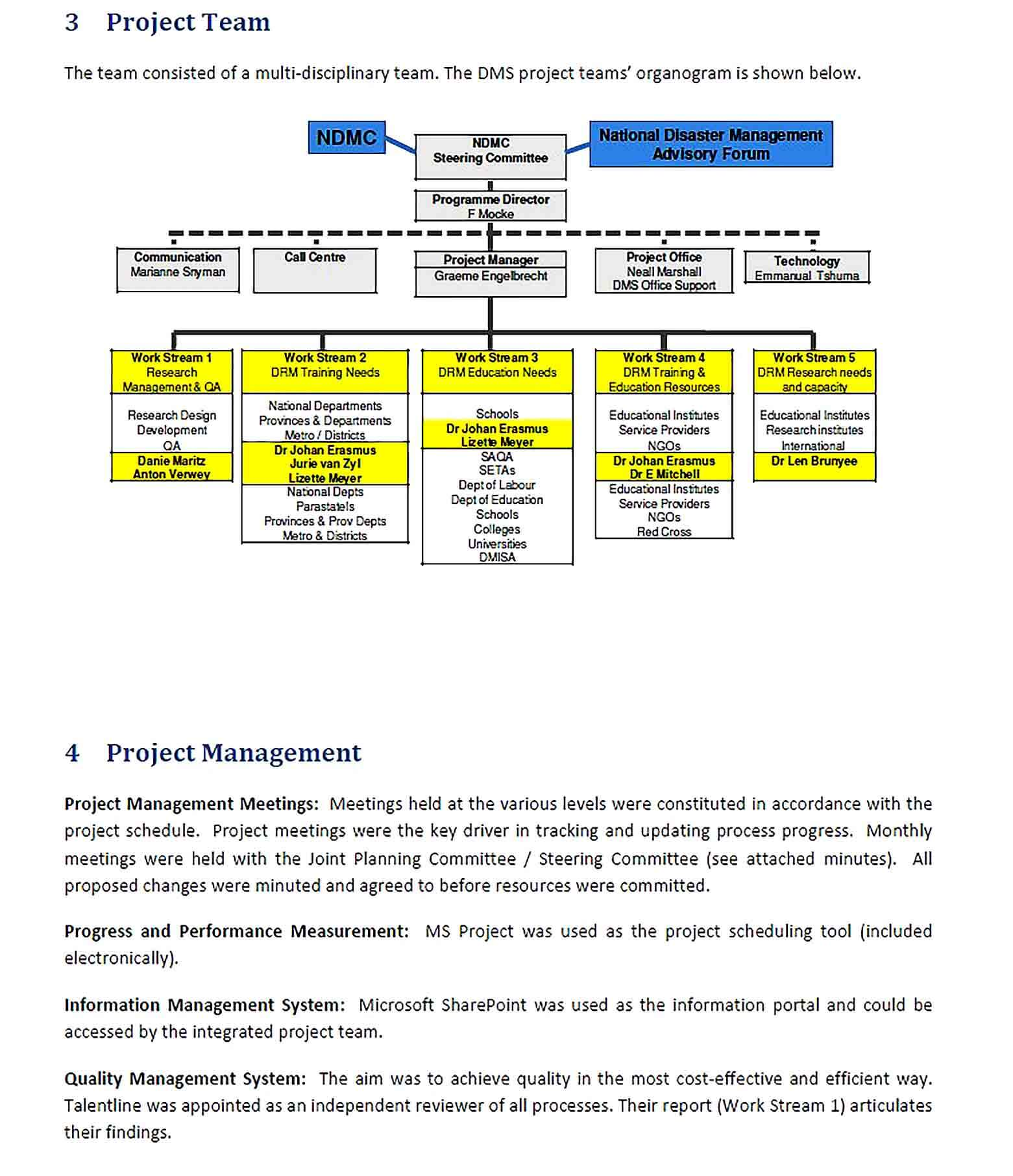 Sample Project Management Report Template