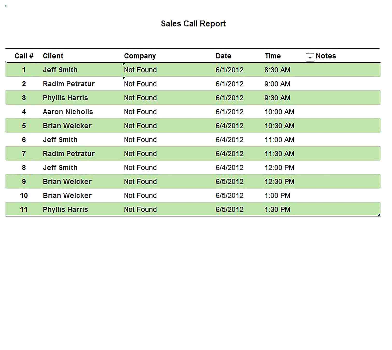 Sample Sales Call Report Template in Excel