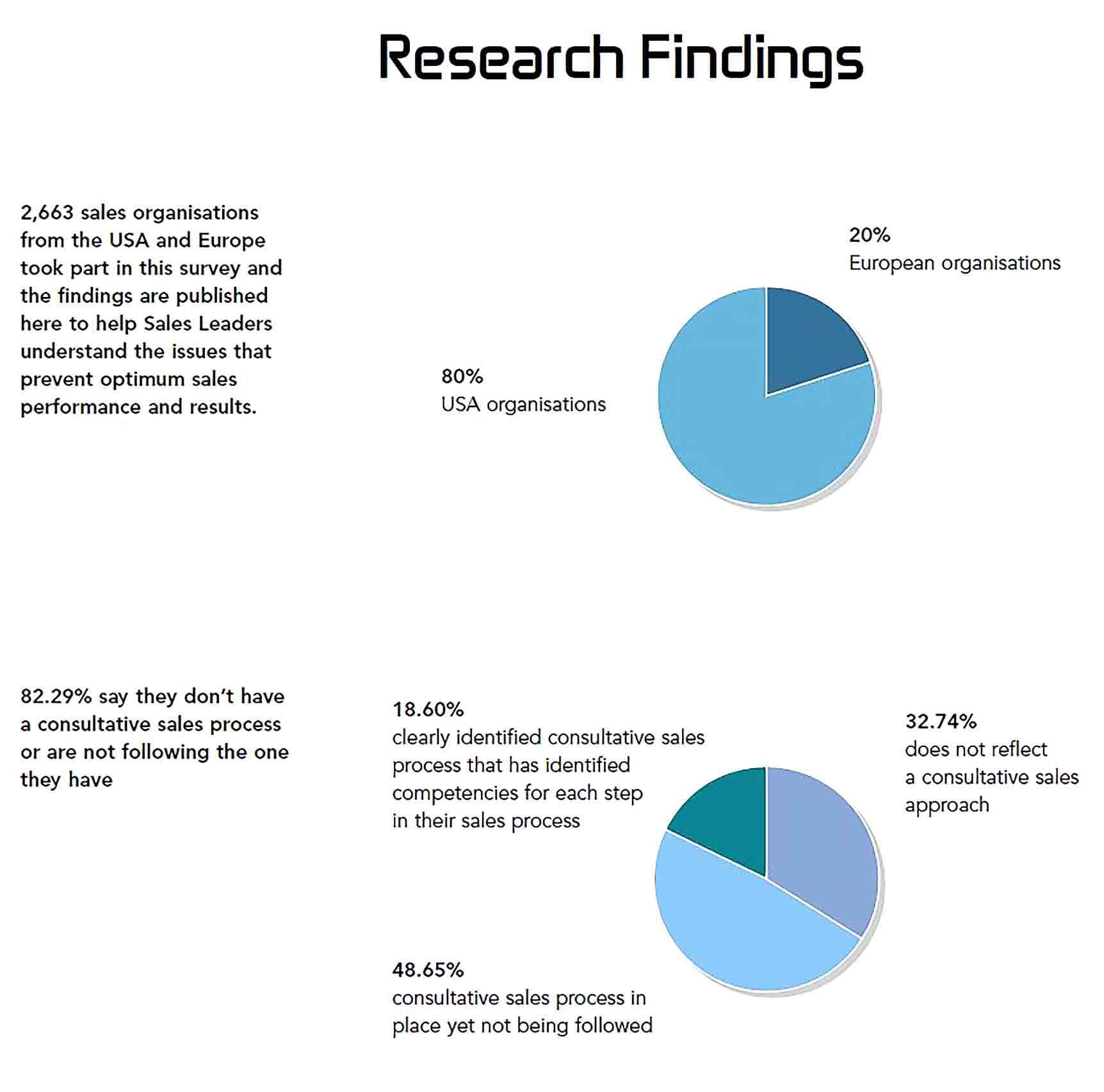 Sample Sales Research Activity Report PDF Template