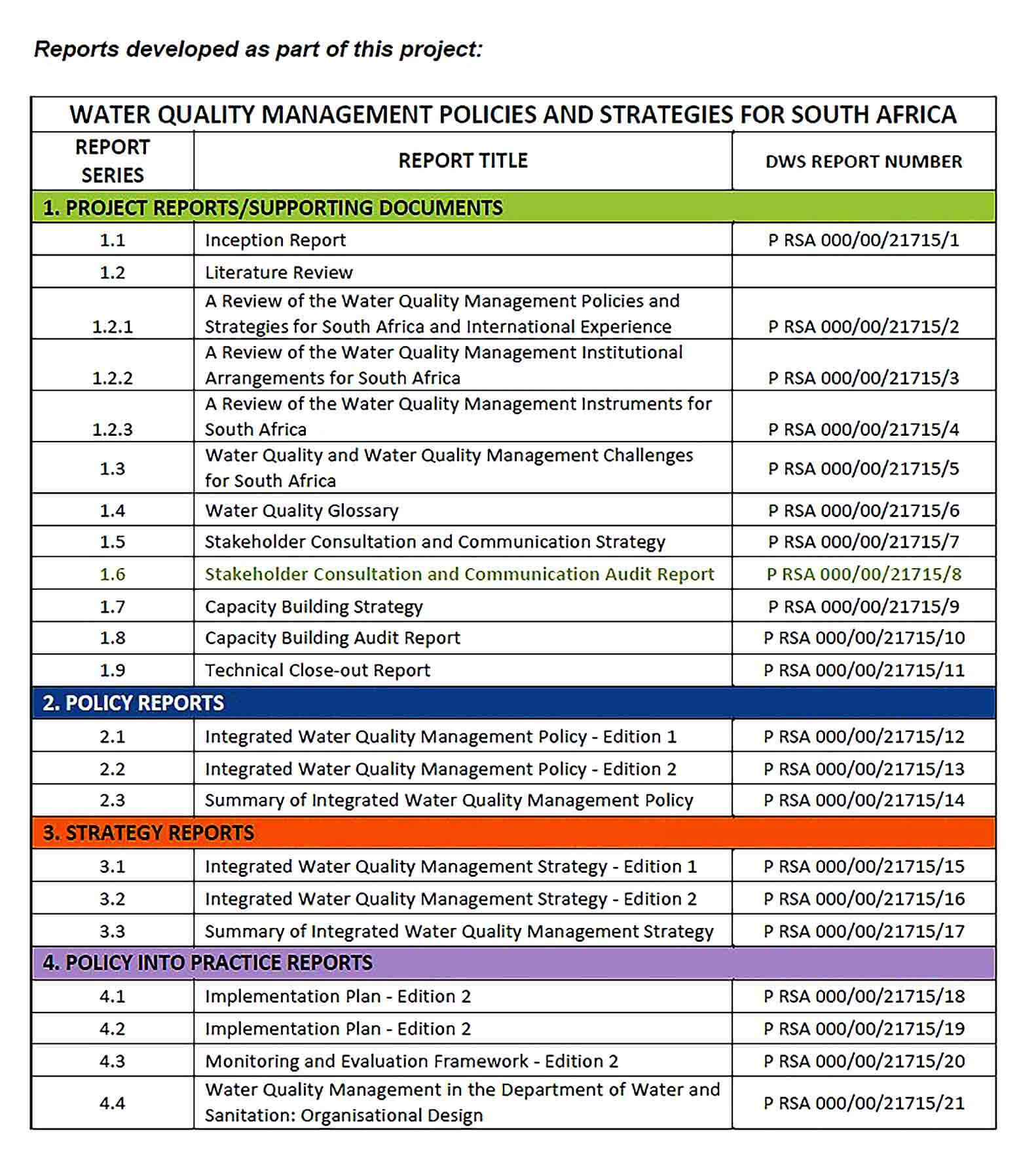Sample Stakeholder Engagement and Communication Audit Report
