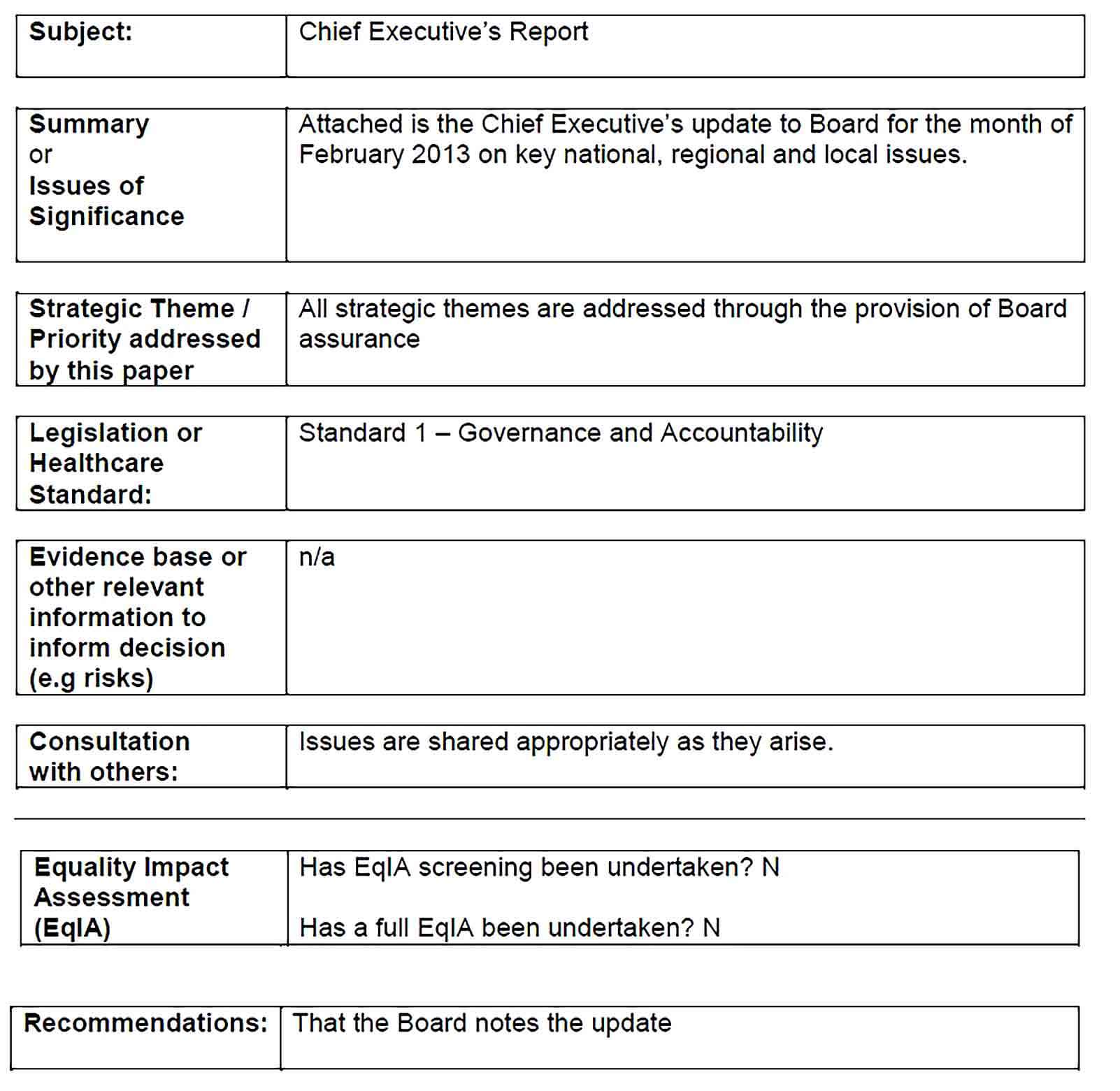 Sample chief executive report template