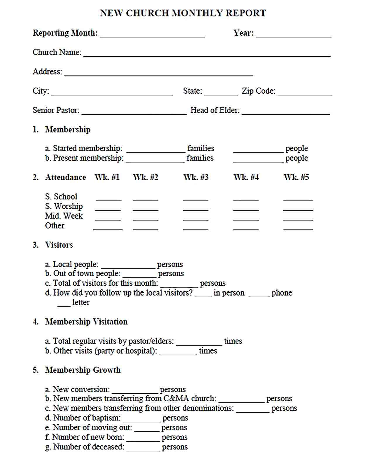 Sample church financial report template
