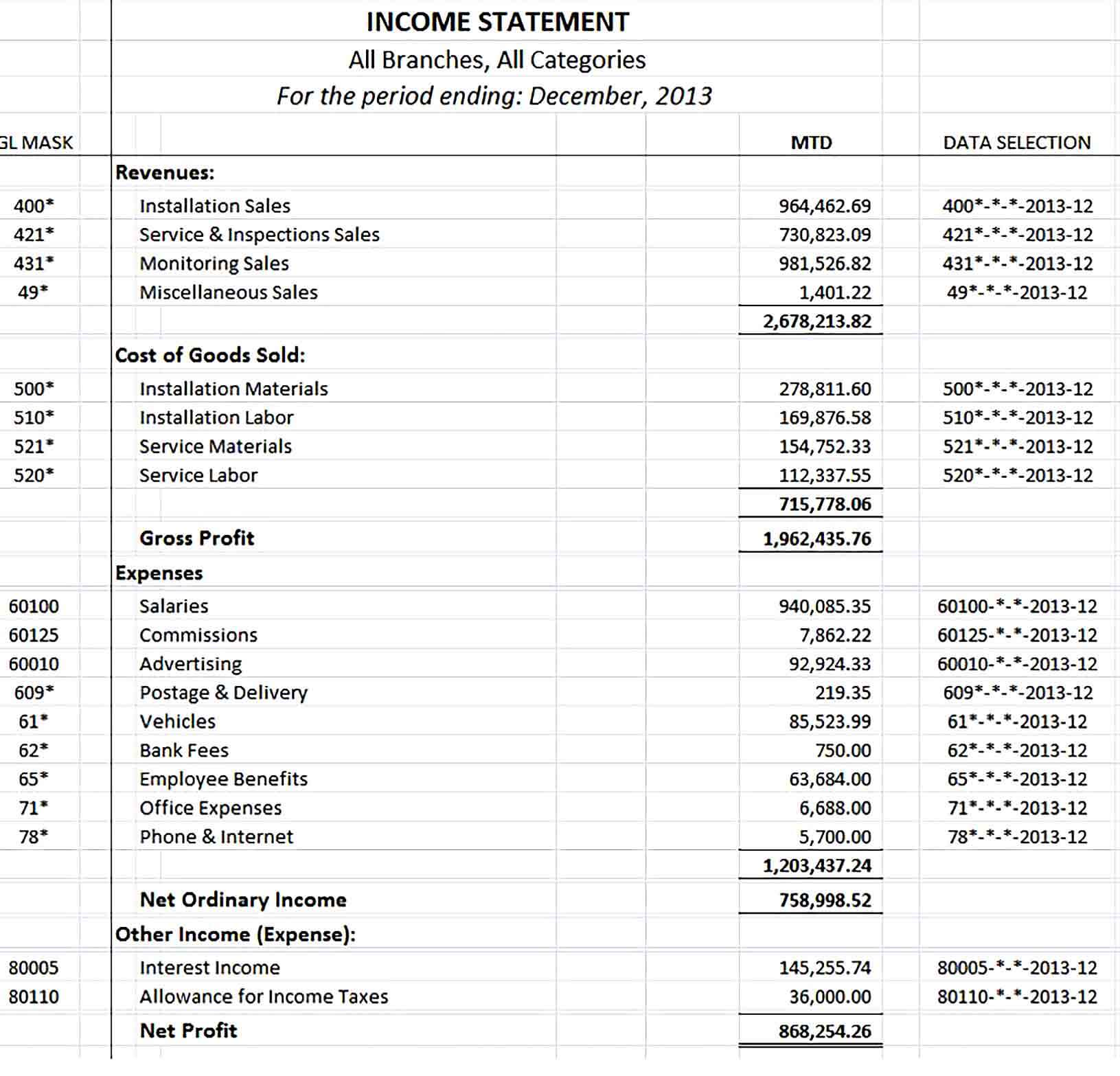 Sample daily financial report template