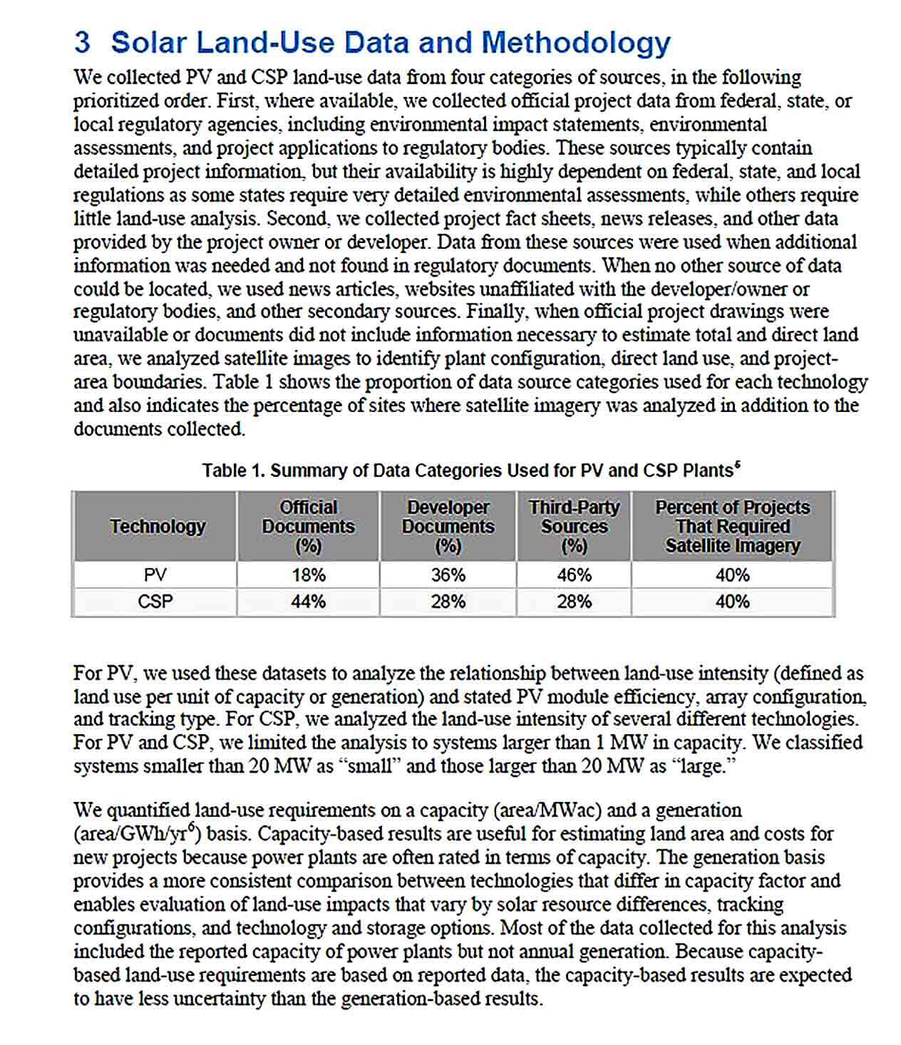Sample Solar Power Plant Project Report Sample