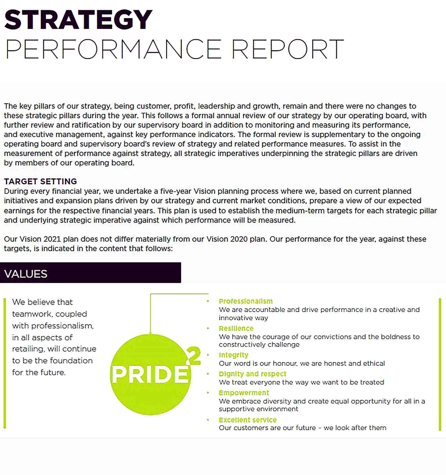 Sample Strategy Performance Report Template