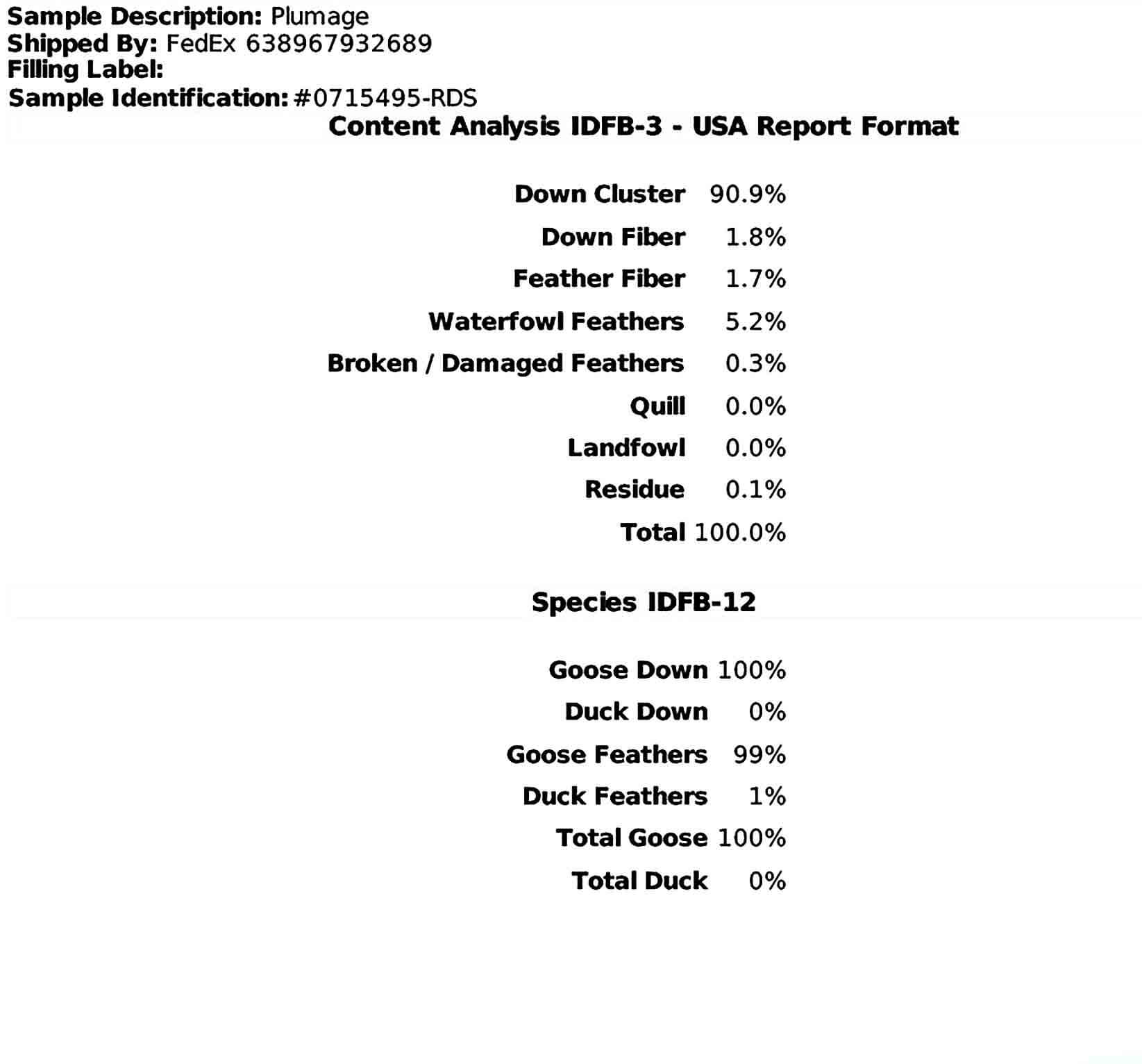 Sample Test Report Email