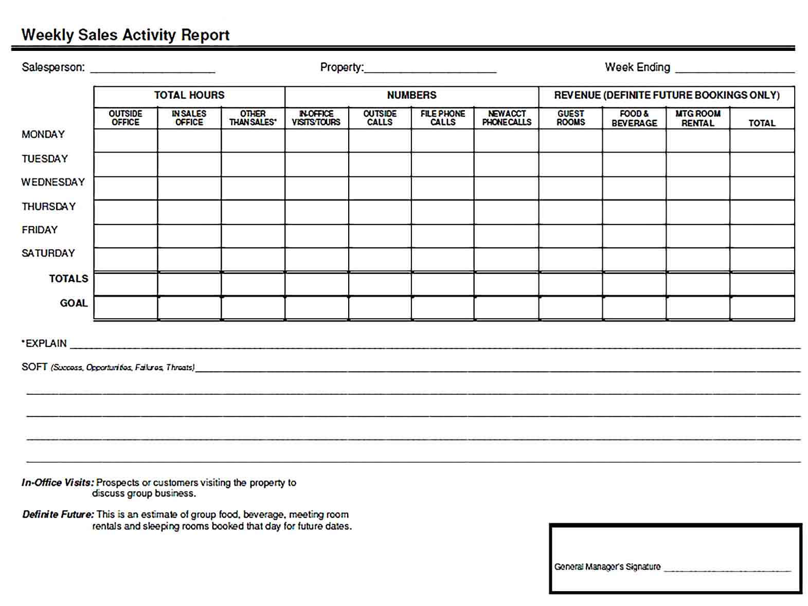 Sample Weekly Sales Activity Report Template