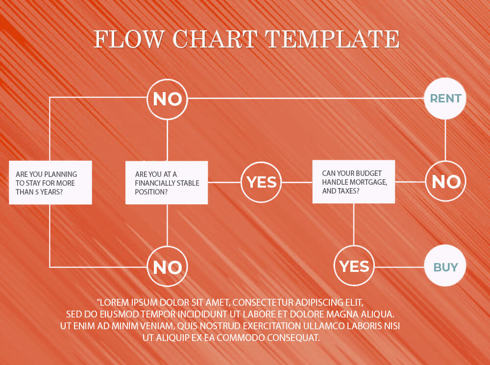 Flow Chart example psd design