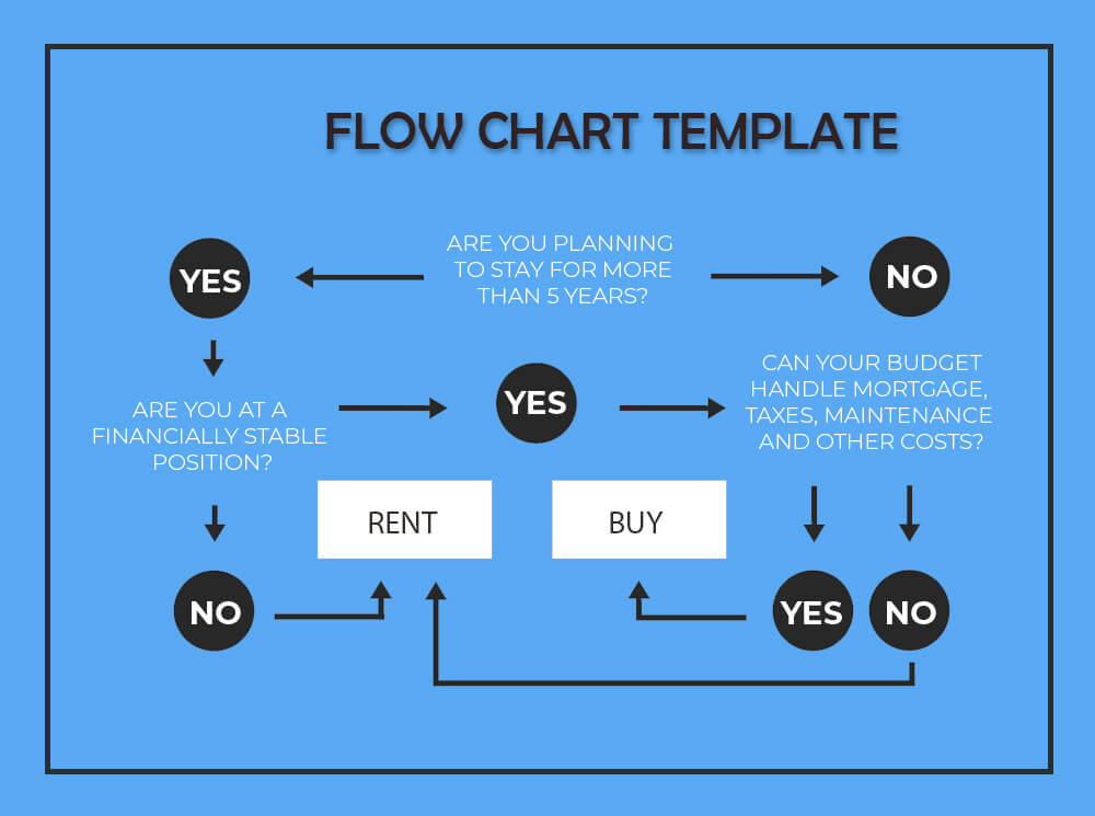 Flow Chart templates psd