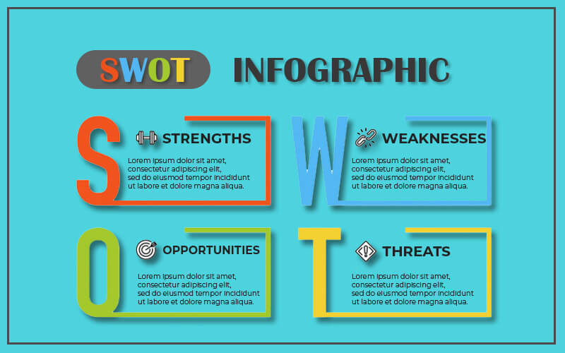 SWOT example psd design