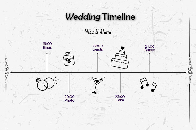 wedding timeline templates for photoshop